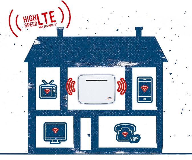 Prepaid Homespot bei Ortel mobile gestartet